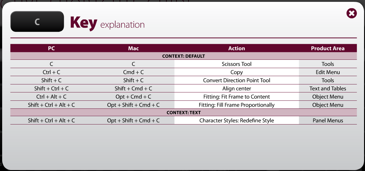 New Interactive Keyboard Shortcuts Guide for InDesign CS5 ...