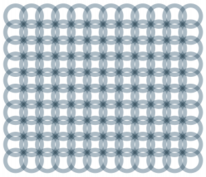 Circles with no fill, strokes set to Multiply.